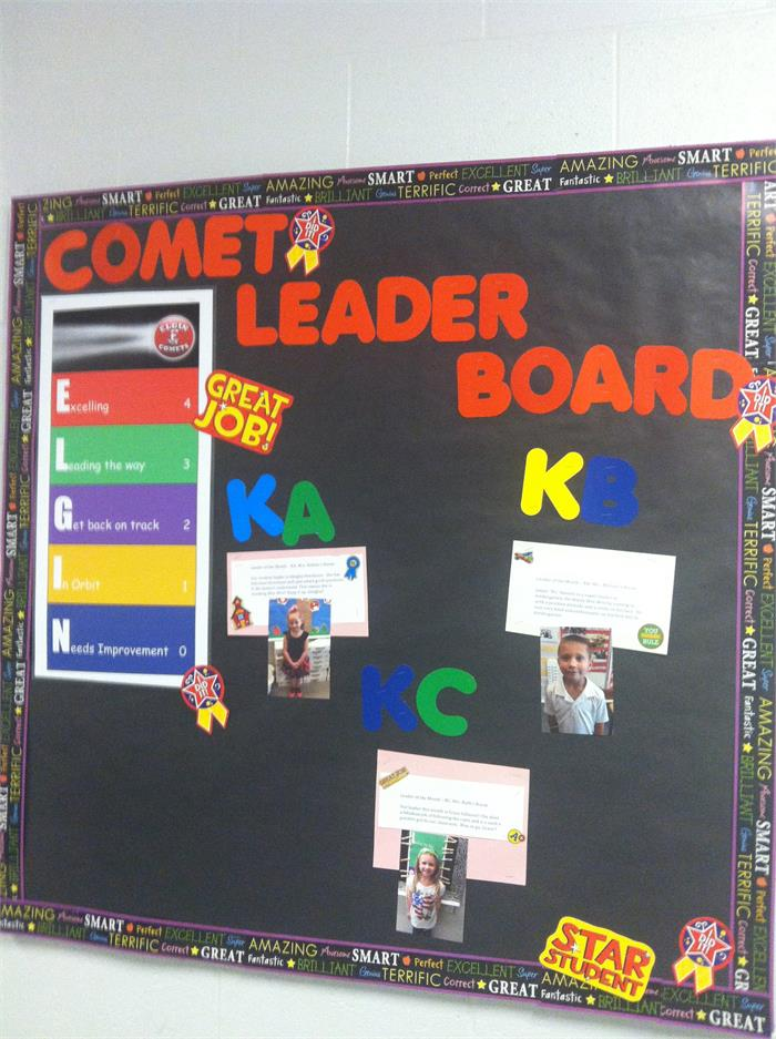 Student Leaders!!  Students are selected by their teachers to be on the Leader Boards!